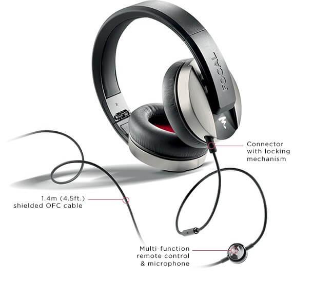 Audifonos premium-Listen
